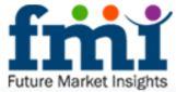 フューチャーマーケットインサイト